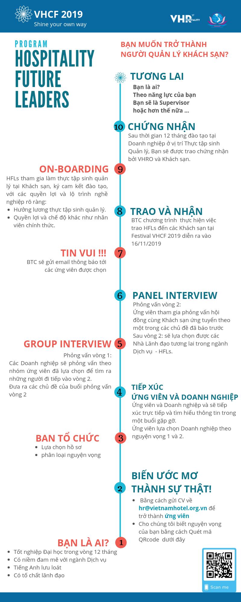 Hiệp hội Khách sạn Việt Nam tuyển dụng thực tập sinh quản lý